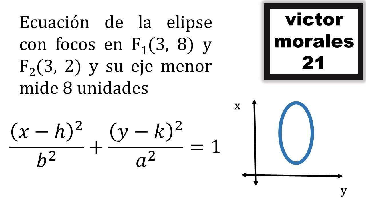 Ecuaci n de elipse con centro fuera del origen 1 youtube for Significado de fuera