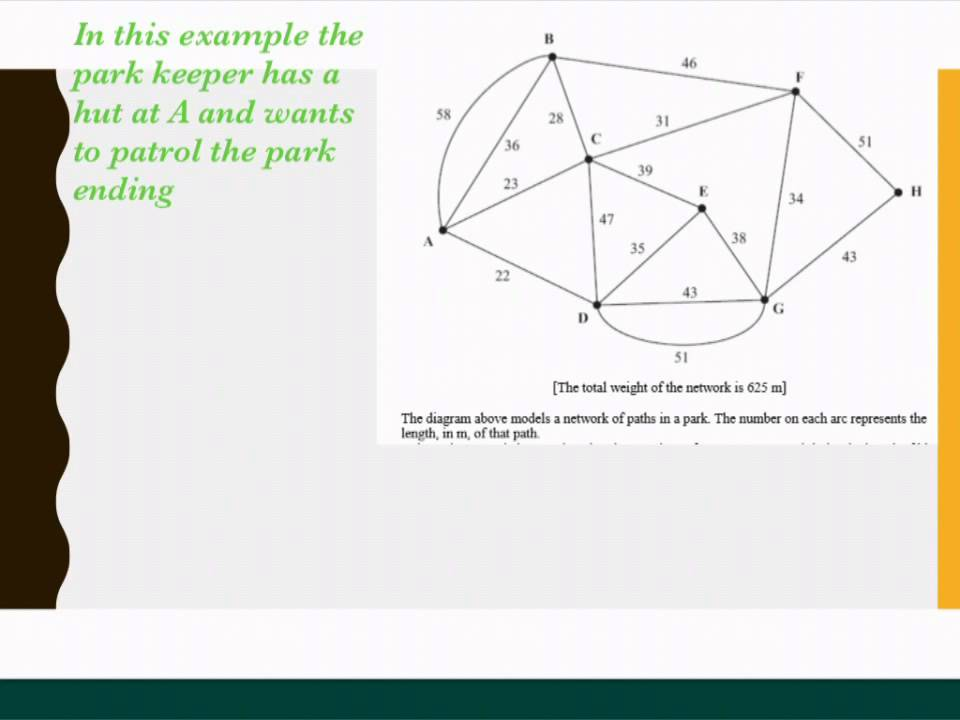 Chinese postman maths in minutes youtube chinese postman maths in minutes ccuart Choice Image