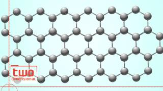 ChemMatters - Graphene: The Next Wonder Material?