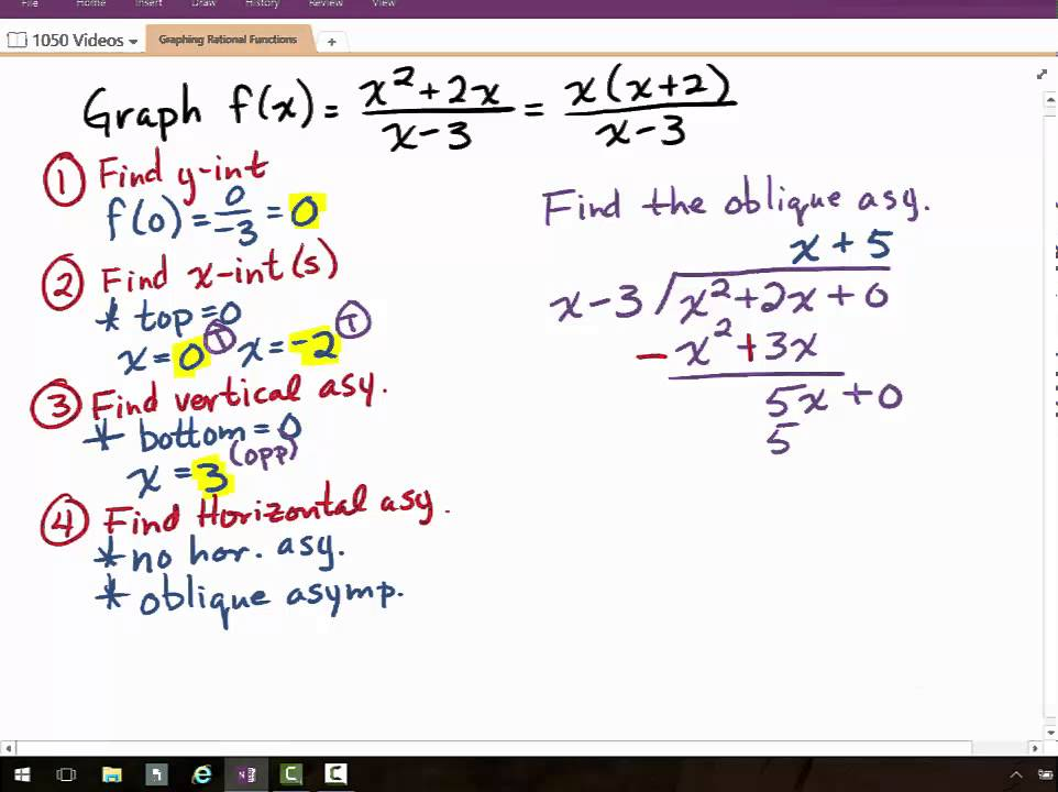 Graphing A Rational Function With An Oblique Asymptote Youtube