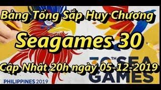 Bảng Tổng Sắp Huy Chương SeaGames 30 Cập Nhật 20h30 ngày 05/12/2019