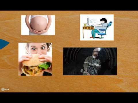 Геморрой: причины, симптомы, виды, стадии и лечение