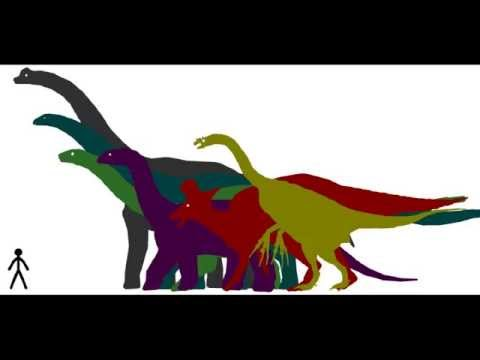 herbivore dinosaur size comparison