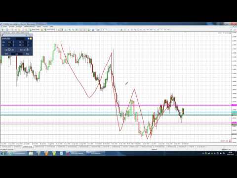 Marktvorbereitung auf die neue Handelswoche DAX, Deutsche Bank, Gold, Forex und mehr - 20.02.2016