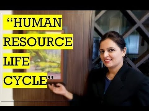 HUMAN RESOURCE LIFE CYCLE & RECRUITMENT PROCESS