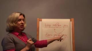 Урок 1 конструкция damı yanan ev и форма на -dığı в функции определения