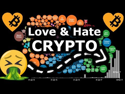 Crypto: The LOVE-HATE Relationship. My Truth 💔