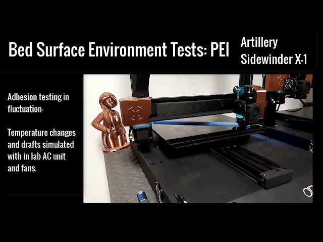 Artillery Sidewinder Bed Surface Tests: PEI
