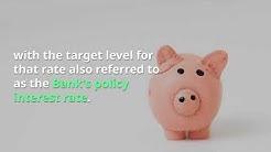 Understanding how mortgage rates work