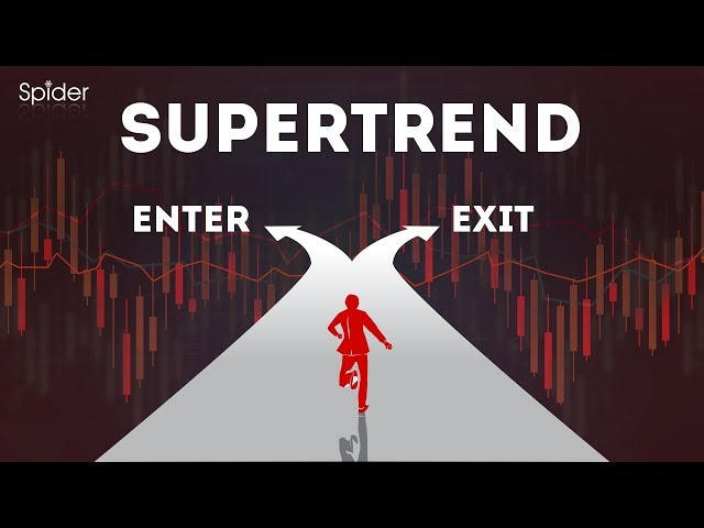 How to use Supertrend to Enter and Exit Trades