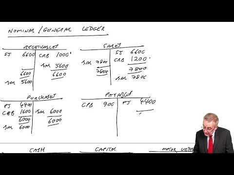 The books of Prime Entry (part c) - ACCA Financial Accounting (FA) lectures