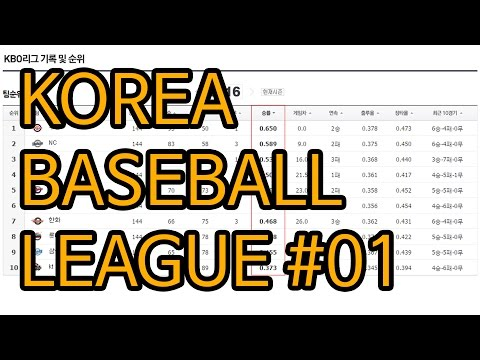 AAATV KOREA BASEBALL ORGANIZATION LEAGUE(Overall Rating) 161010