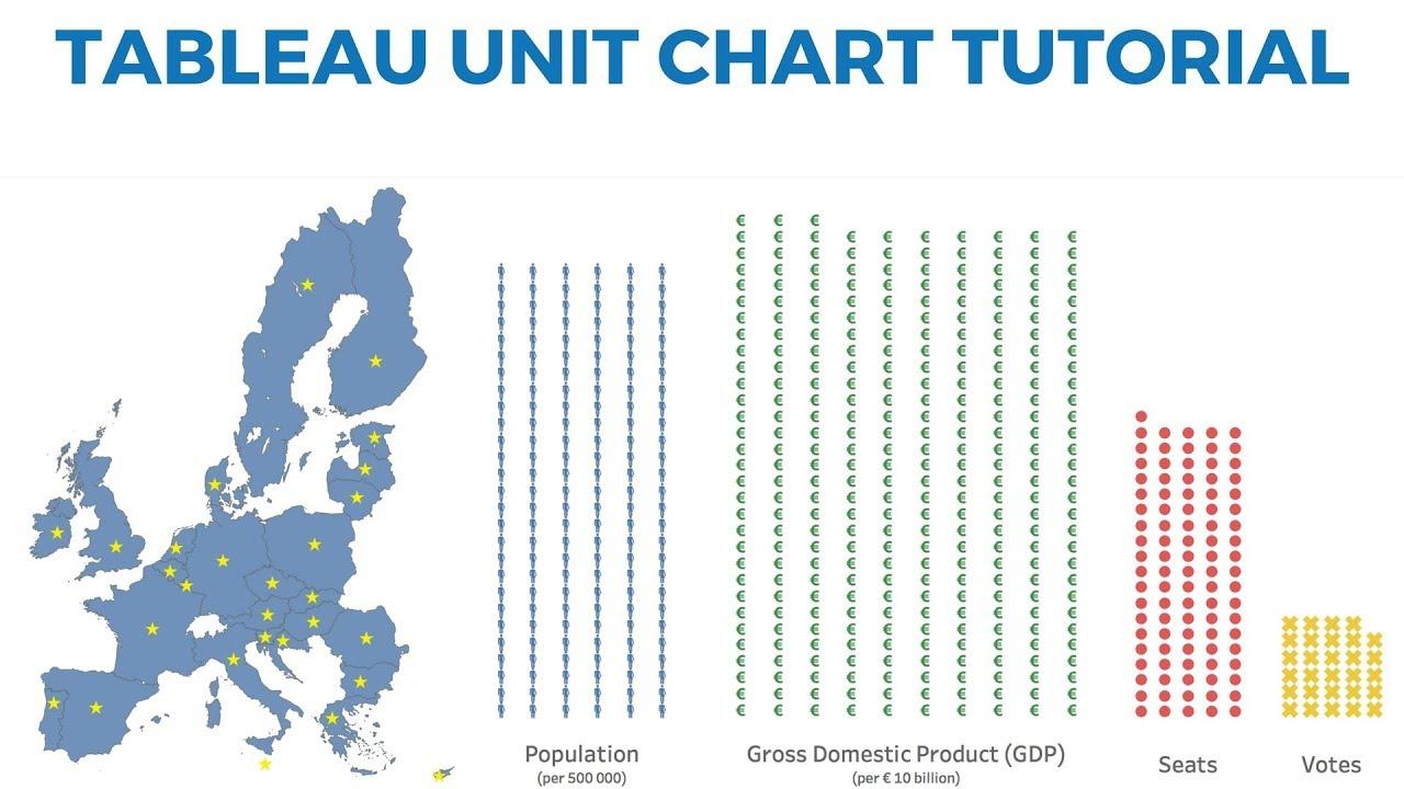 Unit Chart Tableau Tutorial