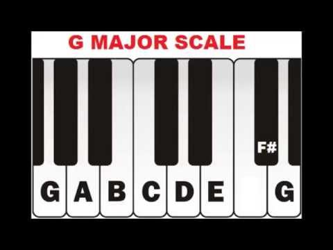 Fdim7 Piano Chord Worshipchords