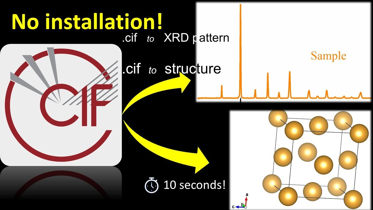How to generate XRD pattern & crystal structure from CIF (in 10 sec) No  Installation is required