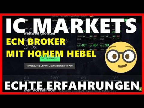 Forex broker ohne nachschusspflicht und hohem hebel