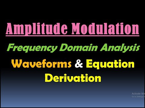Frequency Spectrum of Amplitude Modulation (Waveform and Equation Derivation) [HD]