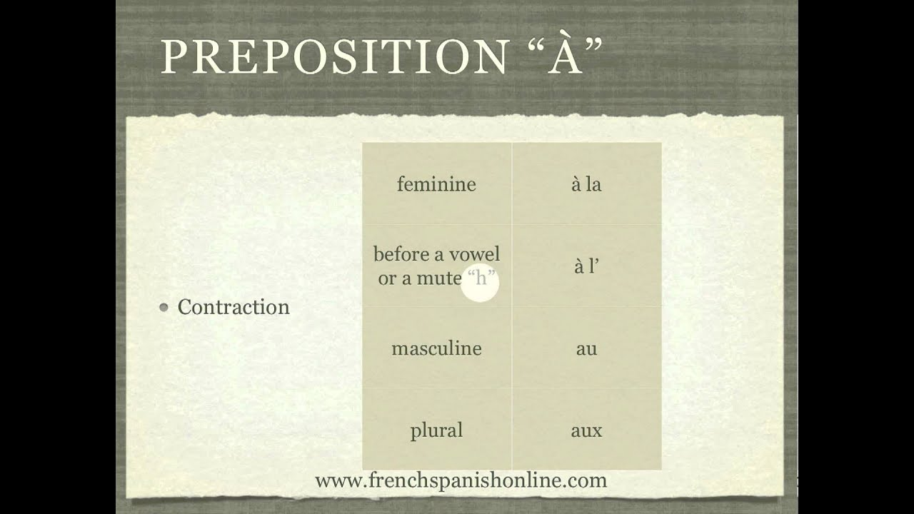 hight resolution of Contraction à la