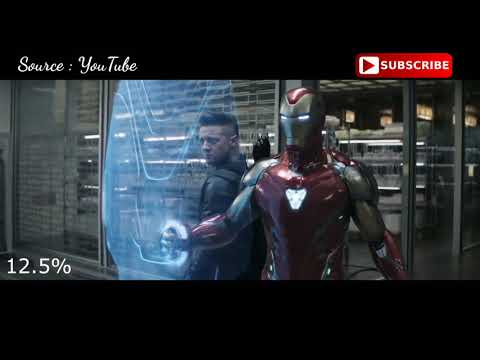 Ironman    Mark 85    Suit Up    In Slowmotion 50% 25% 12% 5%    Watch!!!!