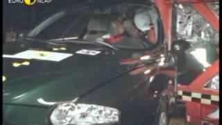 Euro NCAP | Alfa Romeo 147 | 2001 | Crash test
