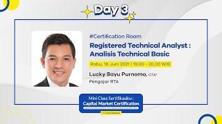 MC_Sertifikasiku - Basic Analisis Teknikal (Bayu Lucky Purnomo)