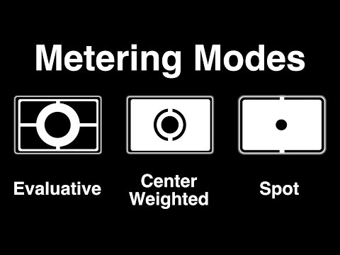 Understanding Camera Metering – Best Metering Mode for Video Exposure  (Evaluative, Center, or Spot)
