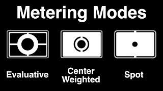 Understanding Camera Metering – Best Metering Mode for Video Exposure (Evaluative, Center, or Spot)