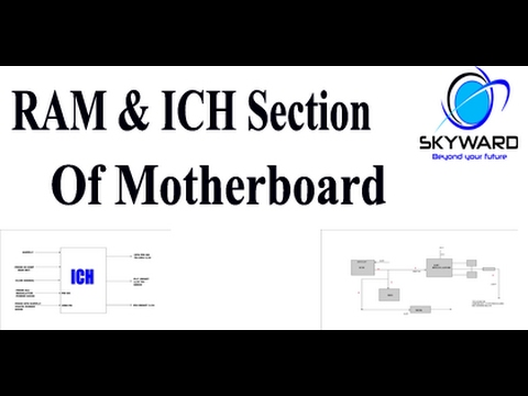 ram ich voltage in laptop motherboard youtube rh youtube com