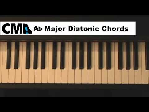 How To Play Piano Chords In Ab Major Youtube