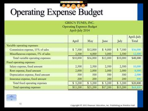 Intro to Managerial Accounting: Master Budget and Responsibility Accounting