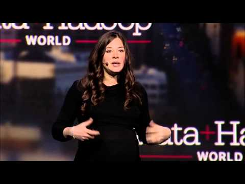 """Data-driven Sensory Intelligence"" - Poppy Crum (Strata + Hadoop 2015)"