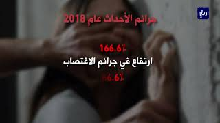 ارتفاع أعداد جرائم الاغتصاب وهتك العرض المرتكبة من قبل الأحداث -(13-6-2019)