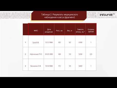 12 Табличные информационные модели  Правила оформления таблицы   Информатика 6 клас