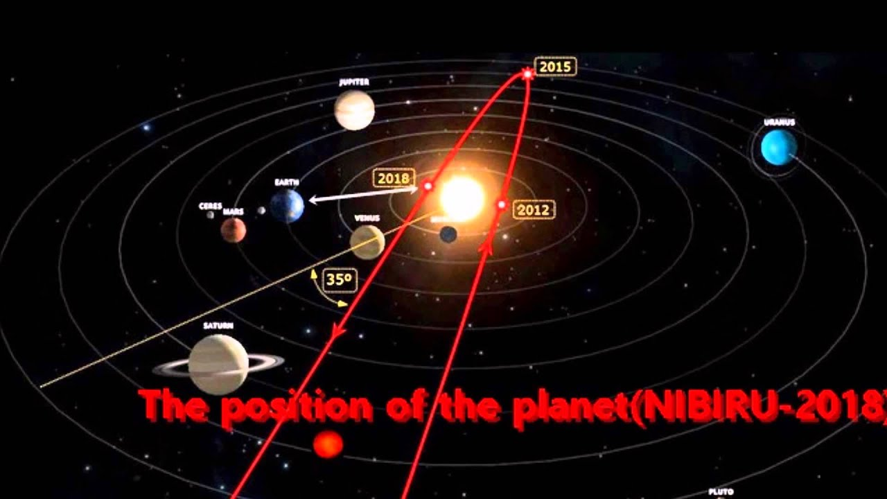 planet nibiru on youtube with Watch on This Is How Humans Are Energy Conductors For The Anunnaki also Watch additionally Watch together with Watch likewise Awesomefacez blogspot.