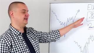 Видео1 Инсайдерские методы извлечения прибыли на рынке Forex