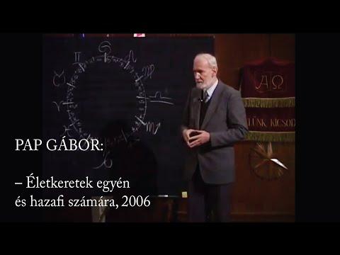 PAP GÁBOR – Életkeretek egyén és hazafi számára, 2006 mp3 letöltés