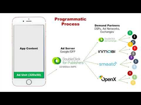 Programmatic Advertising Explained - Intermediate Digital Marketing Skillset Mp3