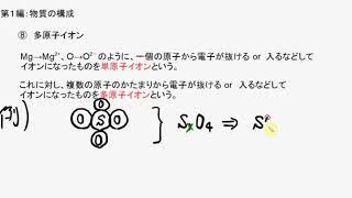 8_多原子イオン