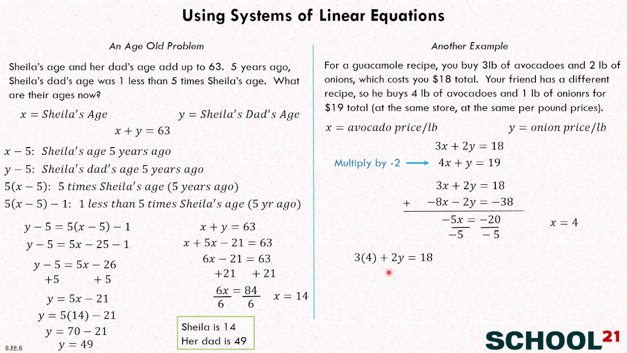 hight resolution of Systems of Equations - Types of Solutions (examples
