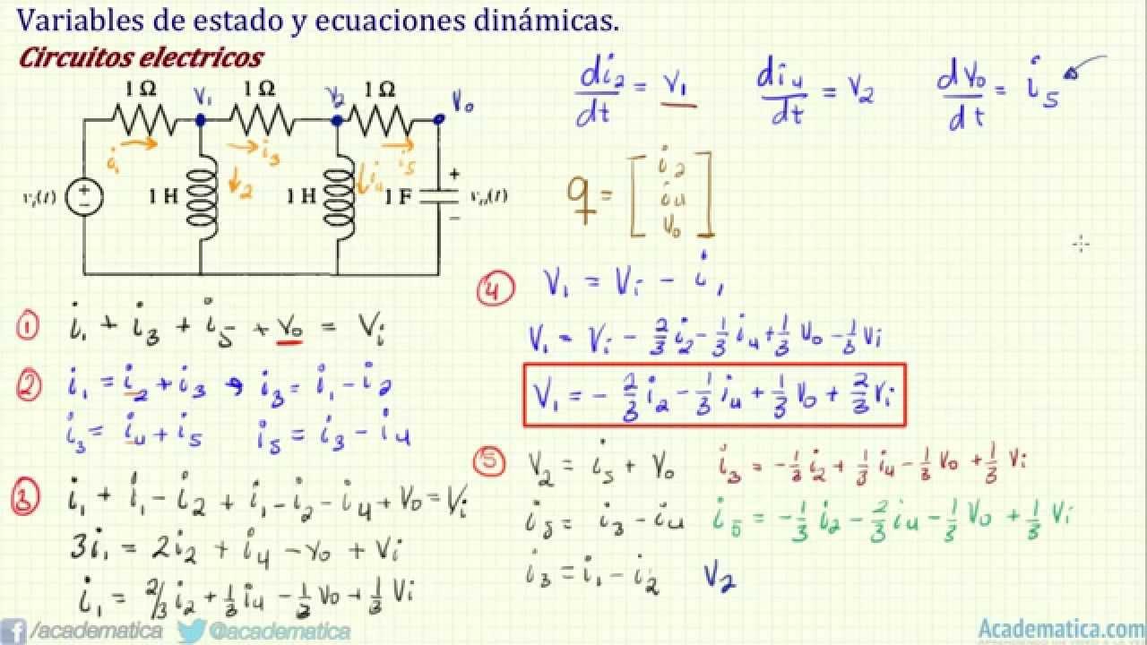 Circuito Rlc Ecuaciones Diferenciales : Ecuaciones dinamicas de circuitos electricos ejemplo