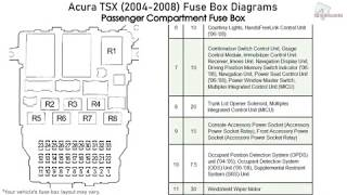 Acura TSX (2004-2008) Fuse Box Diagrams - YouTube | 2004 Acura Tsx Fuse Box |  | YouTube