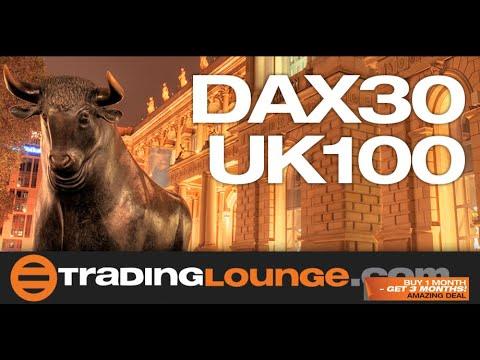 DAX 30 Elliott Wave Analysis - TradingLounge