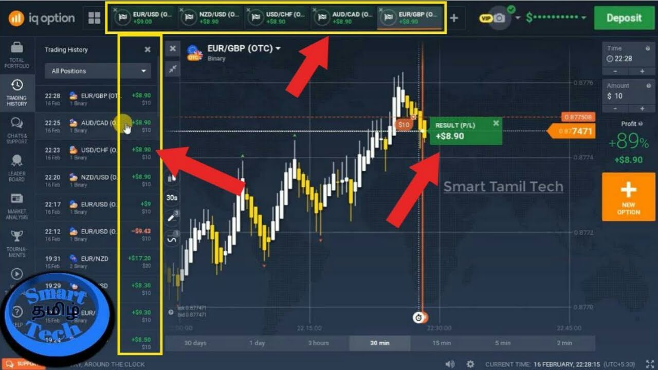 IQ Option demo, login - options, cfd, forex
