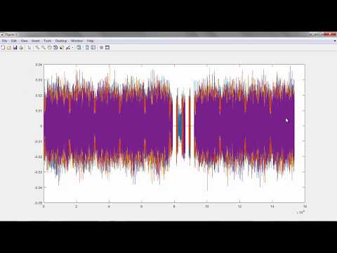 Generating and Analyzing LTE Signals with MATLAB