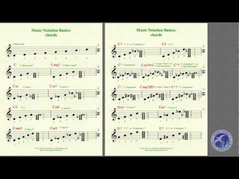 Music Notation Basics Topic 7 MIDI (NYJA Online)