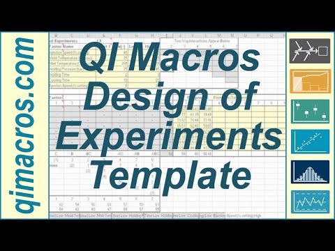 How to Perform Design of Experiments in a DOE Template in