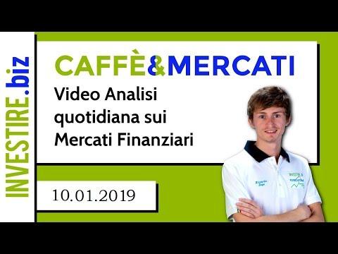 Caffè&Mercati - I livelli più interessanti per un trade su Bitcoin
