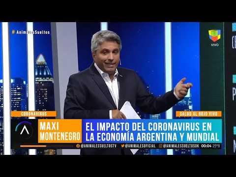 El impacto del Coronavirus en la economía Argentina