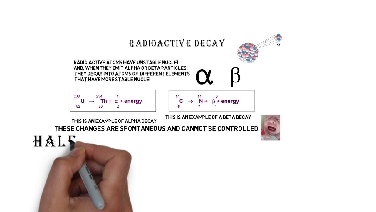 Atomic Physics Radioactivity Radioactive Decay Revision Lesson