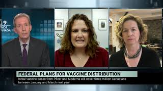 Journalists on the federal government's handling of a vaccine rollout
